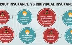Gains and Losses on the health Insurance group VS individual health Insurance
